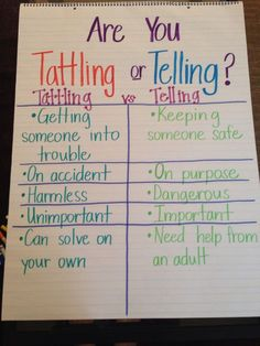 Awesome for teaching life skills, good for any age! I rarely had issues with tattling once I 'modeled' and 'guided' the students. Parenting Advice, Kids And Parenting, Parenting Classes, Teaching Kids, Kids Learning, Teaching Manners, Student Teaching, Bulletins, E Mc2