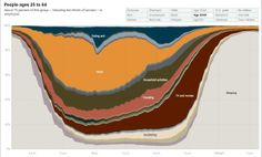 Age Diagram...that resembles a cross-section of the earth.