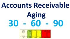 Handy Accounts Receivable Aging Report using Excel