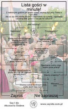 Wedding Reception Planning, Wedding Vows, Boho Wedding, Wedding Planner, Dream Wedding, Wedding Day Timeline, Wedding Toasts, Space Wedding, Perfect Wedding
