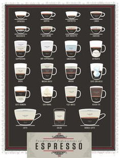 Infographic: A Beautiful Cheat Sheet For Two Dozen Espresso-Based Drinks | Co.Design | business + innovation + design
