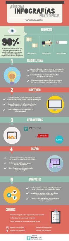 Hola: Una infografía sobre Cómo crear infografías para tu empresa. Vía Un saludo