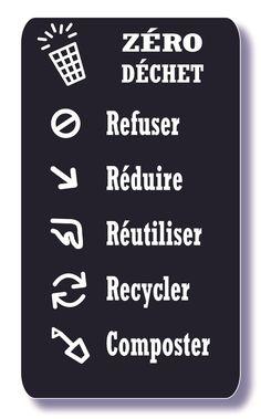 Petit mémo...à ne pas imprimer ! ;) Reduce Waste, Zero Waste, Zero Gachis, Green Living Tips, Plastic, Sustainable Living, Clean House, Mantra, Life