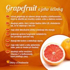 Infografika - grapefruity a ich účinky. Grapefruity majú množstvo zdraviu prospešných látok. Okrem toho, že pomáhajú pri chudnutí, majú aj protirakovinové účinky. Viac sa dočítate tu http://www.dietyachudnutie.sk/ako-schudnut/ako-schudnut-s-grapefruitovou-dietou/