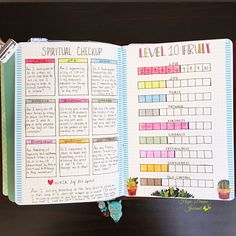Hey y'all! I know...it's been a while! My blog has not been a top priority lately so I wanted to pop in and do some updated posts! I have changed a lot of my systems: my personal journaling, my bullet journaling, my faith and prayer journal, and my... #biblebulletjournal #biblestudy #bulletjournal