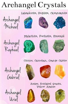 80 Best Crystals and Their Meanings images in 2018