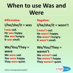 """When to use """"Was"""" and """"Were"""""""