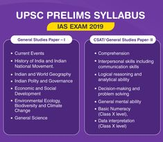 Csat 2019 - Syllabus, Strategy, Books, Trend Analysis Of Csat . Ias Books, Microeconomics Study, Upsc Notes, Research Websites, Exam Study Tips, Ias Study Material, What To Study, Social Studies Worksheets, Education Information