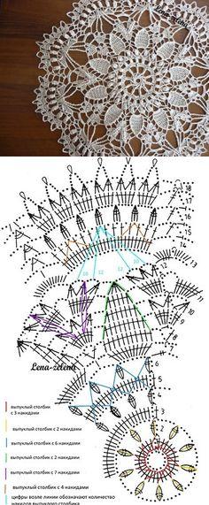 Breathtaking Crochet So You Can Comprehend Patterns Ideas. Stupefying Crochet So You Can Comprehend Patterns Ideas. Free Crochet Doily Patterns, Crochet Doily Diagram, Modern Crochet Patterns, Crochet Flower Tutorial, Crochet Lace Edging, Crochet Mandala, Crochet Art, Thread Crochet, Crochet Flowers