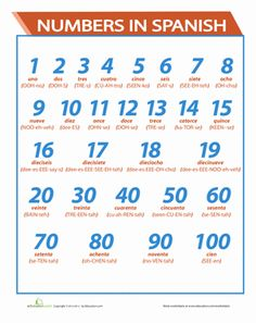 Second Grade Spanish Foreign Language Worksheets: 1-100 in Spanish