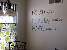 Painted words on my kitchen wall.