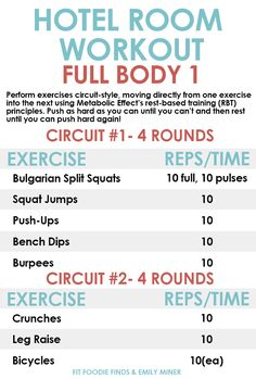 Full Body Hotel Room Workout- bodyweight only, no equipment required!