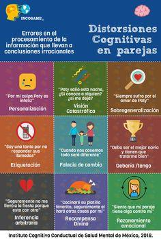 Human Development, Personal Development, Ap Psych, Mental Illness Awareness, Best Brains, Destress, Psychology Facts, Idioms, Self Help