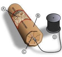 SWEDISH INVENTIONS: Dynamite was invented by the Swedish chemist and engineer Alfred Nobel; patented in 1867.