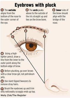 #eyebrows: