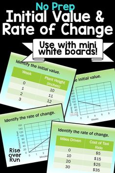 Rate of Change and Initial Value Practice PowerPoint Algebra Activities, Math Resources, Linear Function, White Boards, Secondary Math, 8th Grade Math, Common Core Math, Math Classroom, Math Lessons