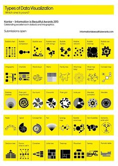 The 2013 Awards Are Open! - Information Is Beautiful Awards | #dataviz #visualization | Les infographies ! | Scoop.it
