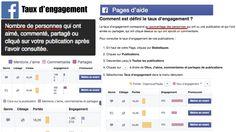 #Stratégie de contenu Web : « De l'Engagement » - Le taux d'engagement #Facebook
