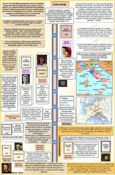 Okuma Atlası: Hümanizm
