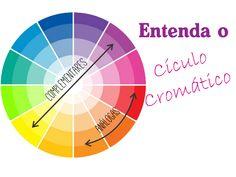 Link do Post no Blog: http://ciliosdacatarina.com.br/circulo-cromatico/ Redes sociais: Instagram: @ciliosdacatarina Twitter: @cilioscatarina www.facebook.com...