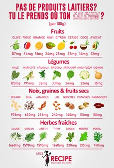 Infographiques pratiques - Miss-Recipe.com | Traiteur vegan à Québec Kiwi Nutrition, Rice Nutrition Facts, Date Nutrition, Healthy Tips, Healthy Eating, Healthy Recipes, Health And Wellbeing, Going Vegan, Vitamins