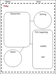 This is a story map template. Students use it to identify the characters, setting, genre, and plot of a reading selection. You can customize the template in Word or Powerpoint if you want to make big changes or add graphics. With the PDF, you can enter typed text such as the title of the selection.