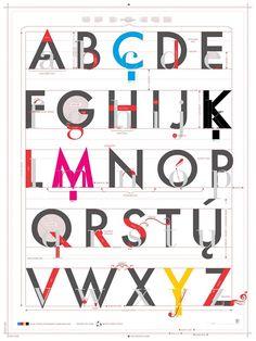Alfabeto de tipografía: Amazon.es: Hogar