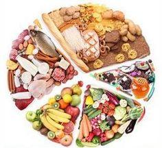 Dieta para Combatir la Anemia.
