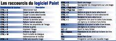 Les raccourcis clavier pour Windows 10 ! Microsoft Windows, Microsoft Excel, Raccourci Windows, Techno, Cool Stuff, Aide, Ipad, Geek, House Quotes