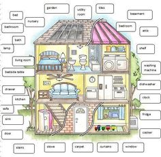 learning what's inside the house Shelf Lamp, Bath Shelf, Utility Bed, Kitchen Sofa, Carpet Stairs, Window Curtains, Tiles, Nursery, English Tips