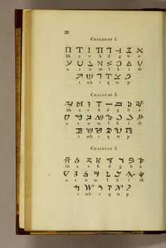 """Pantographia"" by Edmund Fry—Chaldean scripts, various 'magical' alphabets; based on Hebrew alphabet? The script in the centre of the page is particularly popular as a magical alphabet, often referred to by wiccans, pagans, and occultists as the ""Alphabet of the Magi"" or ""Mages' alphabet."""