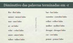 APRENDER E OU RELEMBRAR