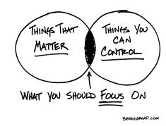 Simple and True! What You Should Focus On! Great Article on this Topic! #Life #Focus #Control #Words #Inspiration