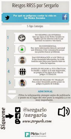 Peligros de contar tu vida en RRSS #infografia #infographic #socialmedia vía: @sergarlo