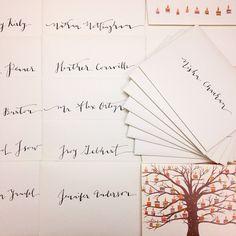beautifully crafted from letterlustdesign.com #letterlustdesign #moderncalligraphy #pointedpen #vancouvercalligrapher #florishforum #handlettering #brushlettering