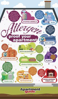 Allergen Proof Apt V3 Full Jpg 950 1620 Apartment Guide
