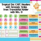This PDF includes circle letter headers for CAFE in 4 different colors perfect for a tropical theme classroom or a room with a dot theme. Use all o...