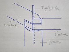 Comment construire une charpente réciproque ? - Terre Paille et Compagnie