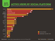 #SocialMediaMarketing #Facebook #Twitter #Instagram #Pinterest #Google+ #Annexal