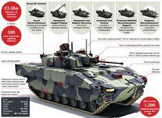 British light tank