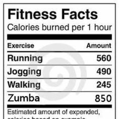 ZUMBA!!..TRUE.....I've been wearing my watch that tells calories burned!!