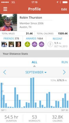 Top iPhone Game #173: Map My Ride+ - GPS Cycling, Riding, Workout Tracking and Calorie Counter - MapMyFitness by MapMyFitness - 04/15/2014