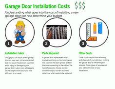 Garage Door Installation Costs | Precision Overhead Door Service  http://cagaragedoors.com/blog/garage-door-installation-costs-infographic/