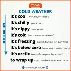 English is FUNtastic: Vocabulary - Cold Weather Weather Vocabulary, Grammar And Vocabulary, English Vocabulary Words, English Phrases, Learn English Words, English Vinglish, English Study, English Grammar, English Channel