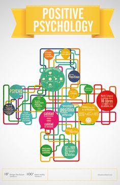 Positive psychology #infographic