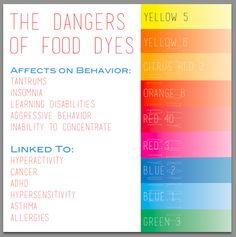 Baking Tips for Parents and Children - Dangers of Food Coloring and Food Dyes - Candies - Flavored Drinks - Packaged Items - Red 40 - Yellow 5 - Yellow 6 - Citrus Red 2 - Orange B - Red 3 - Blue 2 - Blue 1 - Green 3 - Autism - ADHD - Hyperactivity - Hypersensitivity - Asthma - Allergies - Cancer