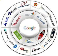 performance SEO pricing model ensures you only pay for the results that are more likely to generate sales for your business