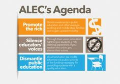t's no secret that the tentacles of the American Legislative Exchange Council (ALEC) stretch far and wide—poking into conservative-led state legislatures and becoming entwined with right-wing politicians willing to do the bidding of the rich and wealthy.