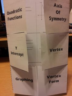 Quadratics terminology foldable