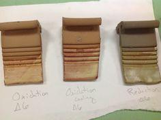 143. ^6 Nutmeg Flint/Silica    23.3 Spodumene  23.3 Dolomite     23.3 Ferro 3134    6.8 Red art clay  23.3  Yellow Orche 3.2 ...
